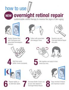 How to use overnight retinol repair!